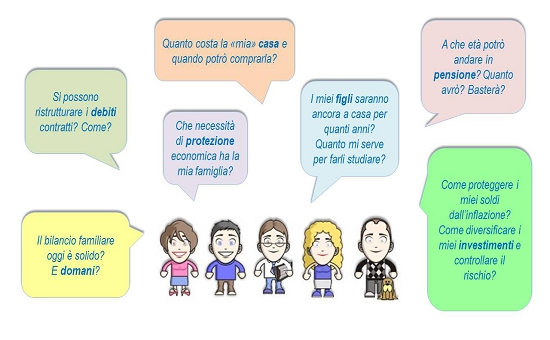 Progetto WeMi